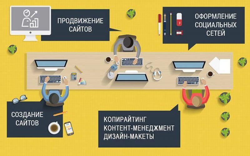 Выбираем лучшую веб студию для разработки сайта